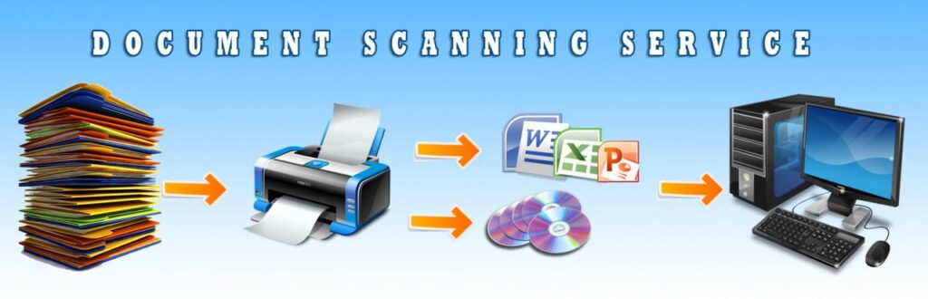 High speed document scanning service